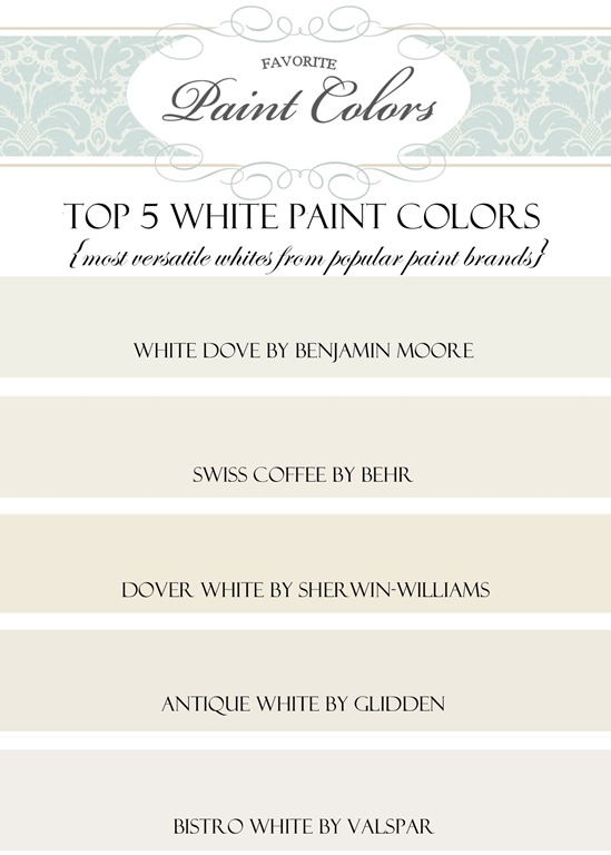 My 5 Top White Paint Colors Favorite Paint Colors Blog: best interior white paint