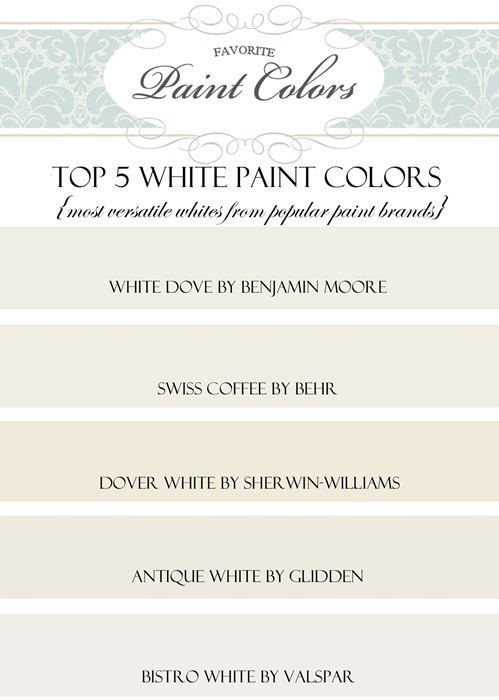 my 5 top white paint colors | favorite paint colors blog