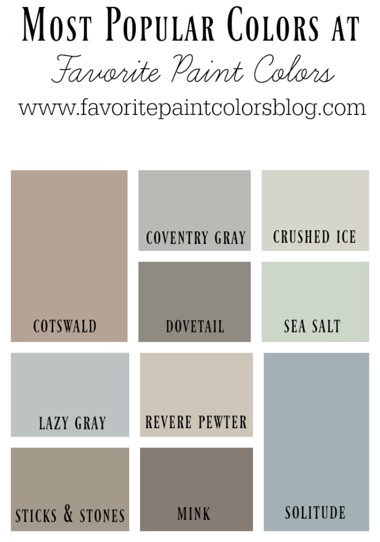 Top 10 Most Popular Paint Colors At Fpc Favorite Paint